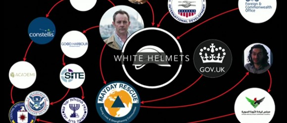 UK Column: Exposing US-UK Funded 'First Responder' NGO in Syria Tied to Terrorists
